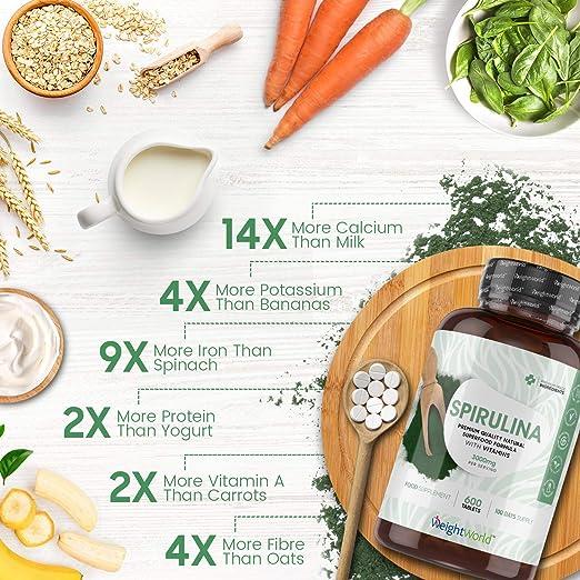 Espirulina Comprimidos 3000 mg por Dosis, 600 Tabletas Vegano - Suplemento Espirulina Pura, Superalimento Potente Fuente de Proteínas Minerales ...