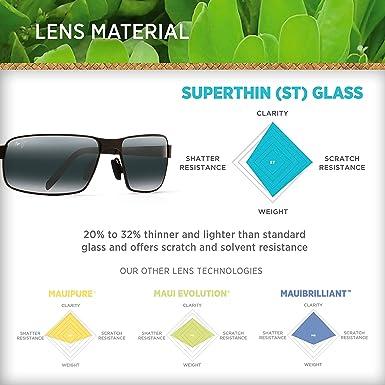 21c44357e9 Maui Jim 187-02M Black Castaway Rectangle Sunglasses Polarised Lens  Category 3  Amazon.co.uk  Clothing