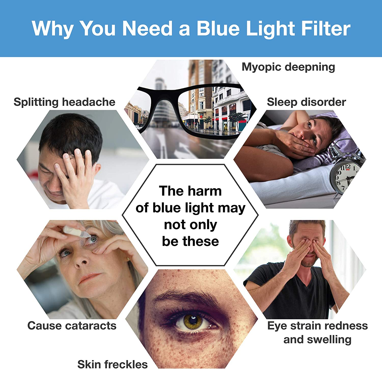 Block Hazardous HEV Light Reduce PC Eye Strain WS Screen Protector Blue Light Blocking Screen Protector Panel for 21.5 Inches Desktop Monitor