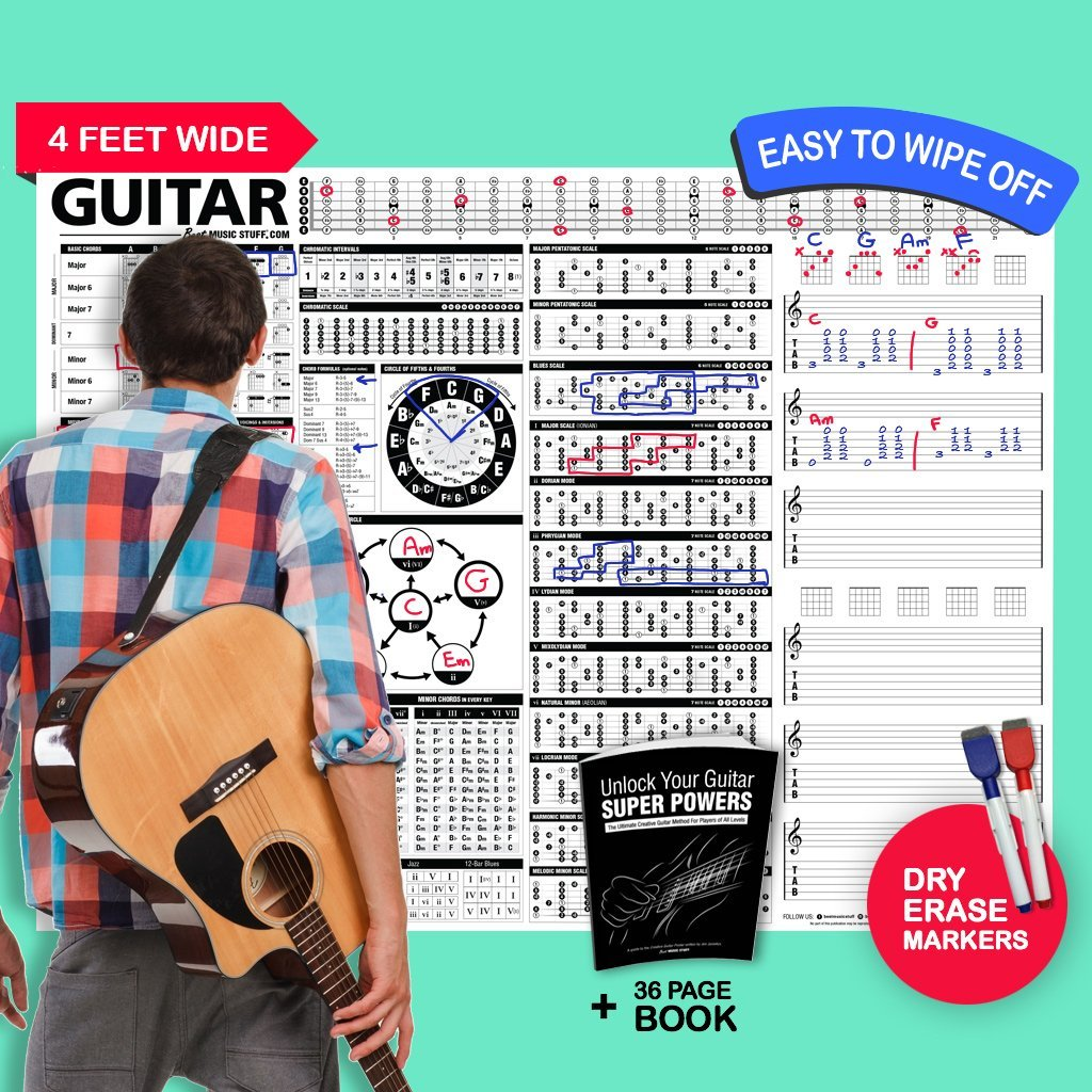 The Creative Guitar Poster - A Dry-Erase Educational Guitar Poster Containing Chords, Scales, Chord Formulas, Chord Progressions and More for Guitar Players of All Levels 48'' x 36''