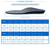 Shoe Inserts for Flat Feet by Unisole- Heel Support