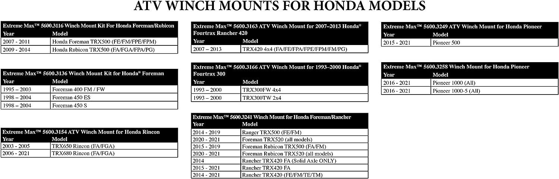 KFI Winch Mount Kit Honda Rancher 420 Foreman Rubicon 500 2014-2021