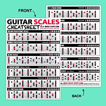 Best Music Stuff Referencia cartel de la guitarra v2 (2018 Edition ...