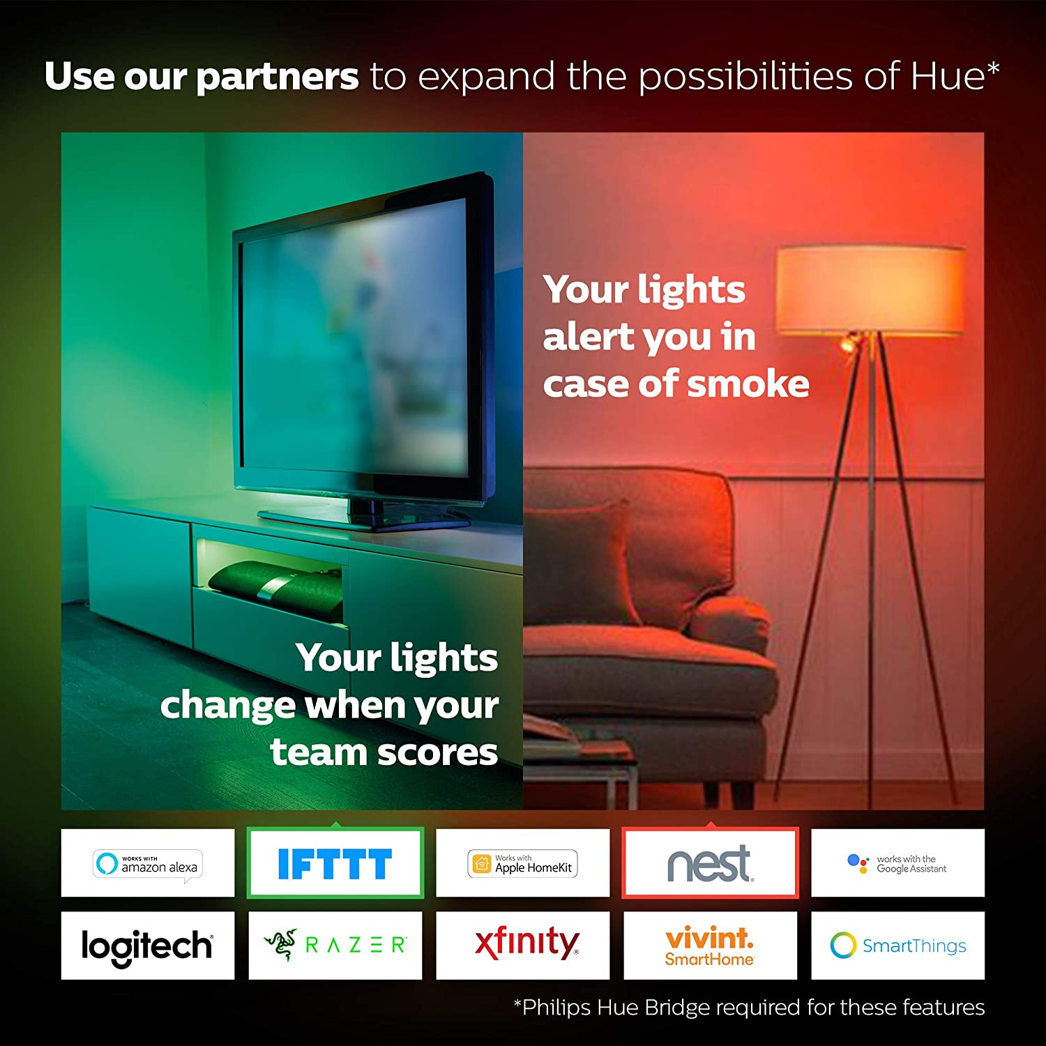 Philips Hue Personal Wireless Lighting 2 m Lightstrip Plus LED Kit with Home Automation Bridge Works with Alexa