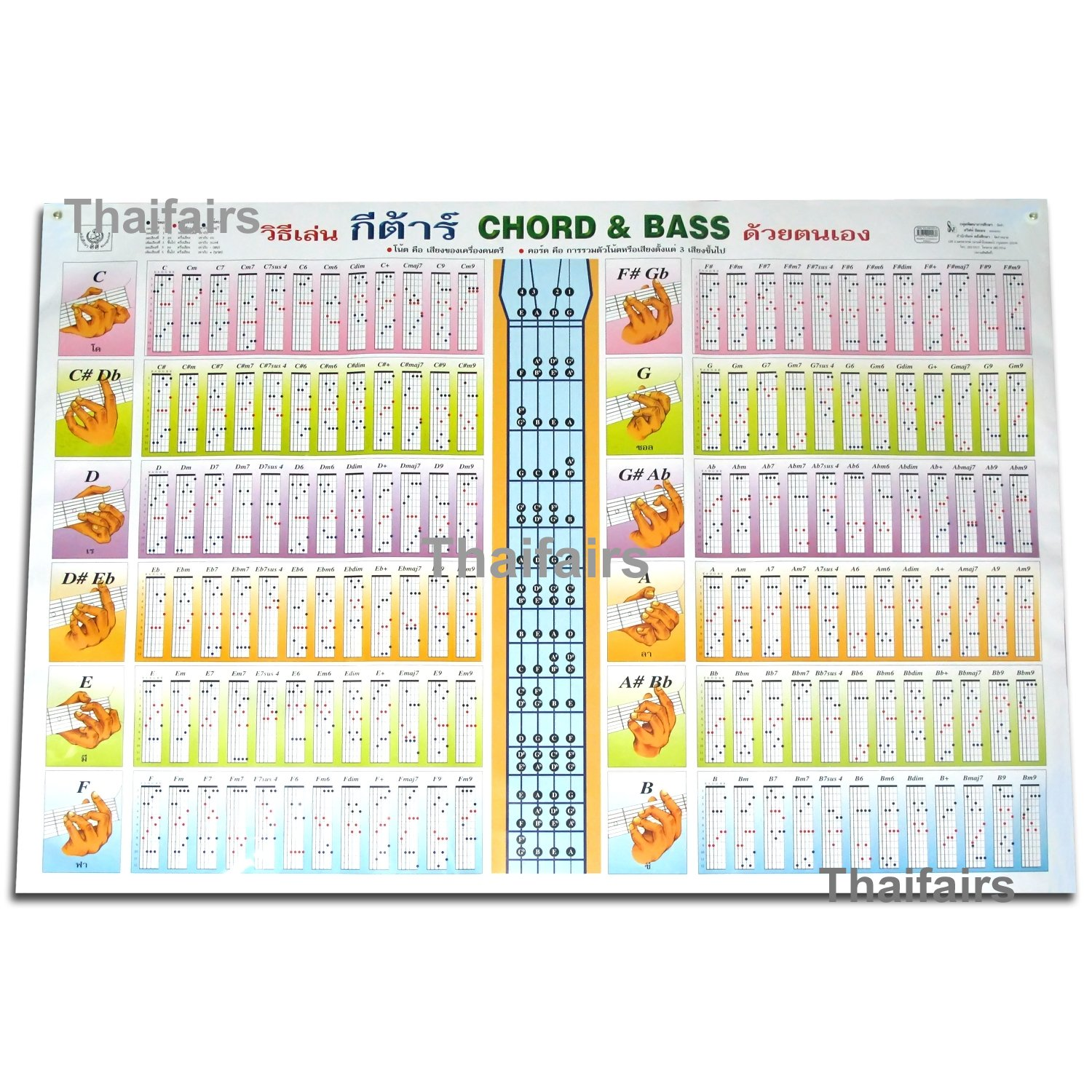 Amazon Guitar Chords Bass Poster Playing Fretboard Chord