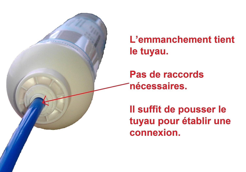 Compatible with Neff Fridges using an external filter Universal External Water Filter Cartridge