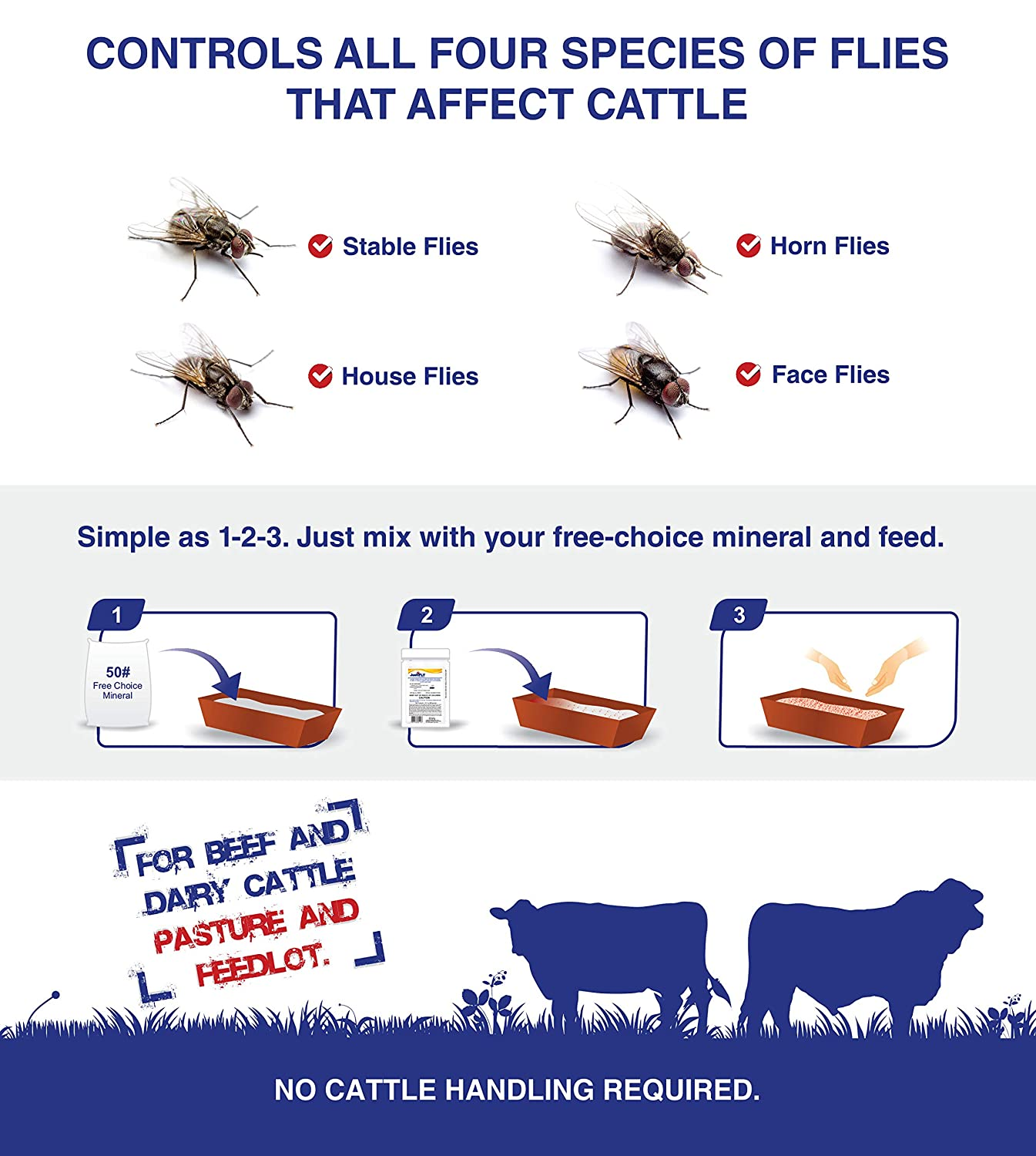 JustiFLY Champion USA Feedthrough Cattle Fly Control, 6 Pack | Non-Toxic  Larvicide  Controls All Four Fly Species That Affect Cattle  Over 50  Million