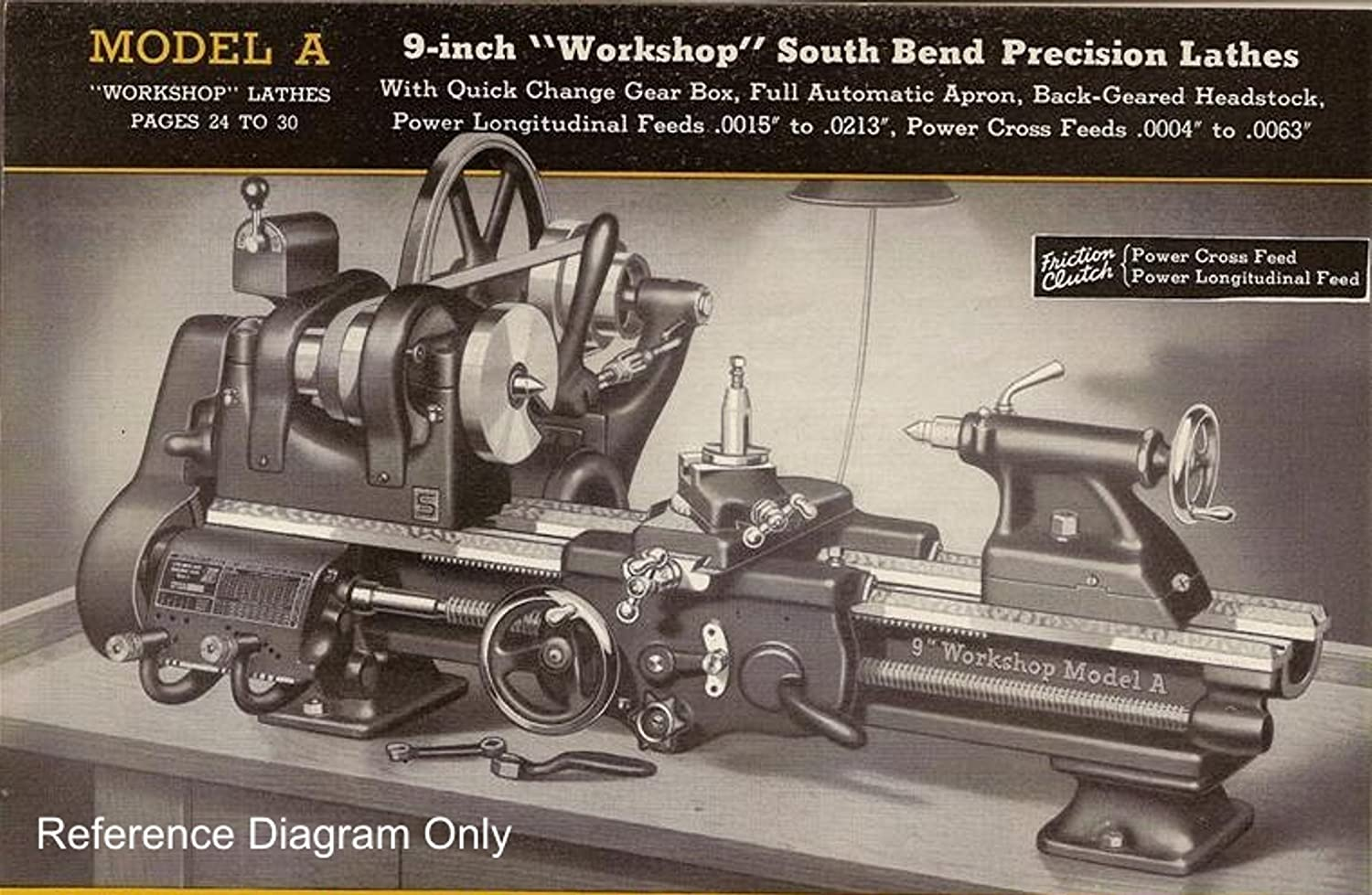 South Bend Lathe Rebuild Kit 9 Model A B C Reversing Industrial Scientific