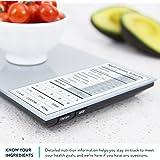 Zerla Kitchen Scale
