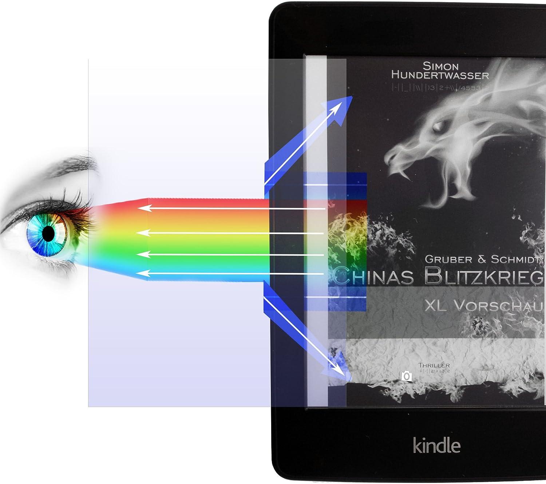 Protector de pantalla PROTOMAX para Amazon Kindle Paperwhite y ...