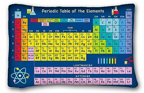 Amazon Tarolo Periodic Table Elements Pillowcase Rectangle