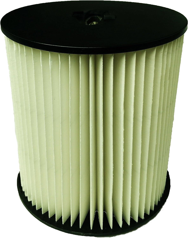 GIBTOOL Cartidge HEPA Filter for Dirt Devil 7inch Central Vacuum Filter Replaces 8106-01 Vacuflo Tcs-5525 Pro Series 390 Royal CS400 CS620 Platinum Force 299e CV1800 CV2000