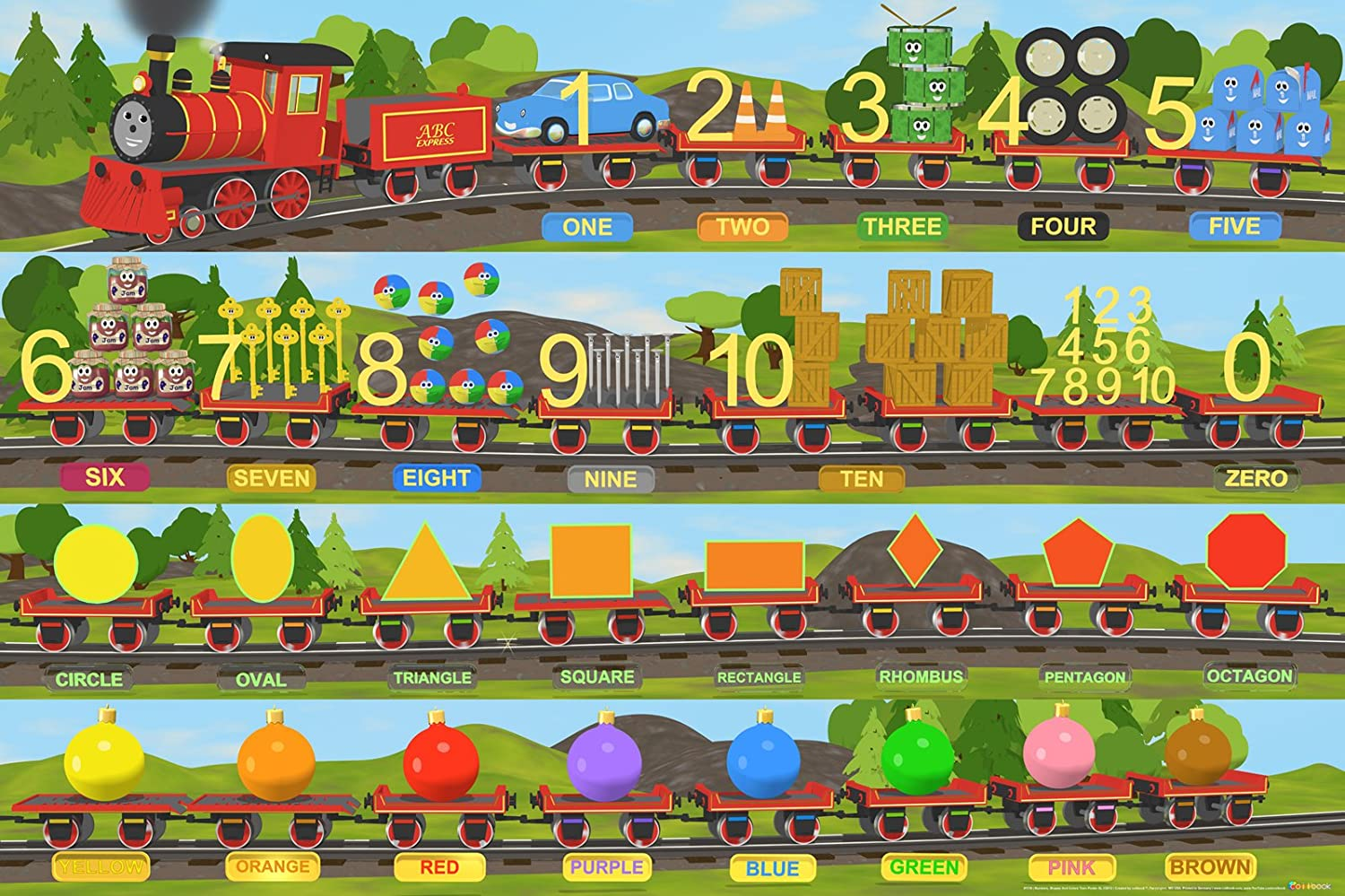Amazon.com: Numbers, Shapes and Colors Train Poster XL, 36x24, Great ...