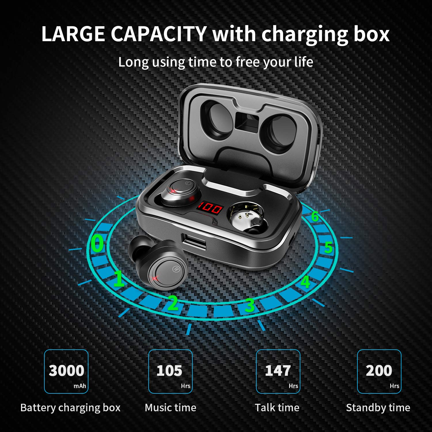 GRDE X10 TWS Wireless Earbuds Bluetooth 50 Headphones 105H Playtime with 3000 mAh Charging Case As