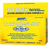 MHP Thyro-Slim Weight Loss Supplement, 40 Count
