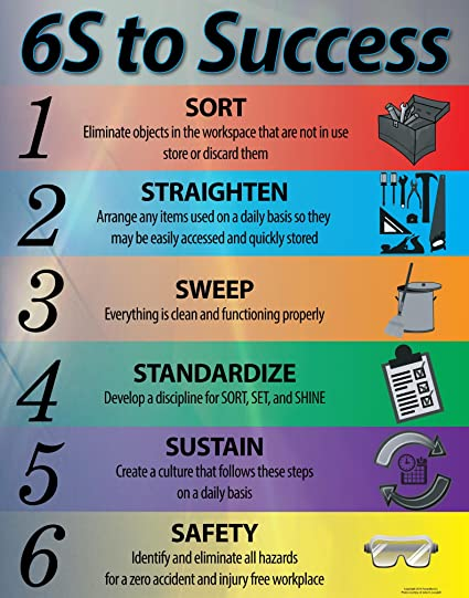 Amazon Com 6s To Success Lean Poster Version 3 11 X 14 Made In