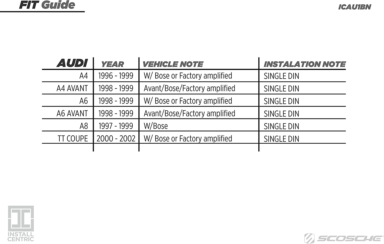 Scosche AU2300B 1996-Up Select Audi Vehicles Radio Trim Panel Kit
