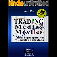 Trading con Medias Móviles. Teoría, operativa y ejemplo de estrategia.
