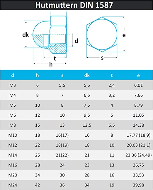 10 St/ück M14 Hutmuttern Edelstahl DIN 1587 hohe Form A4 V4A Muttern
