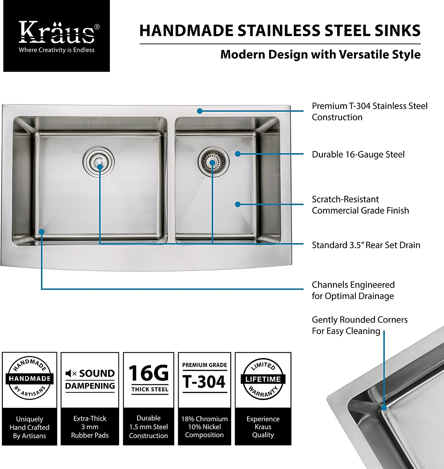 Kraus Khf203 36 Kpf1612 Ksd30ss 36 Farmhouse Double Bowl Stainless Steel Kitchen Sink With Stainless Steel Finish Kitchen Faucet And Soap Dispenser Amazon Com