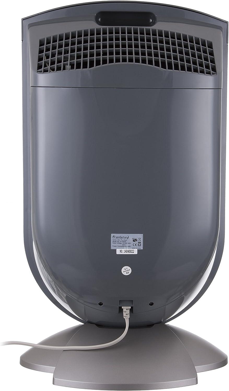 Multiple Technologies Intelligent HEPA Air Purifier /& Ioniser ST-3800A