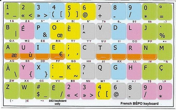 Bepo pegatinas de teclado francés diseño