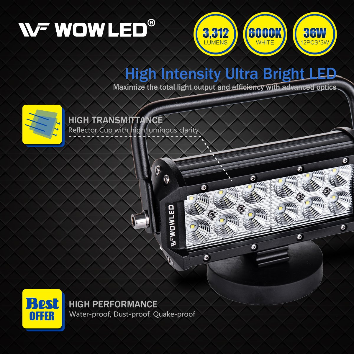 Engineering Vehicle Tractor Maintenance Off-Road Truck Boat WOWLED 27W Portable LED Work Light Flood Lamp with Magnetic Base for Car Camping Light DC 9-32V /… Truck