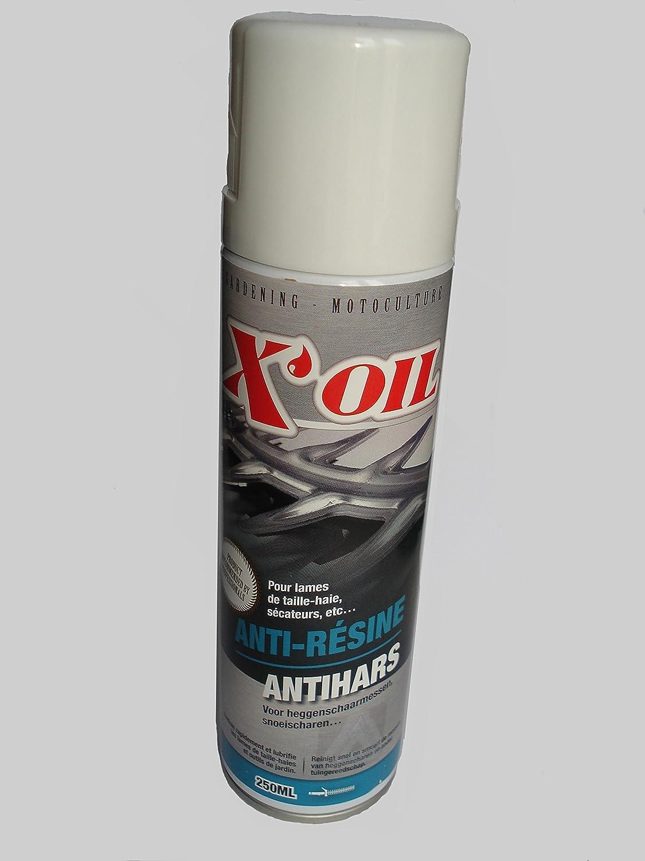 Disolvente y lubricante para herramientas de corte y cuchillas de ...