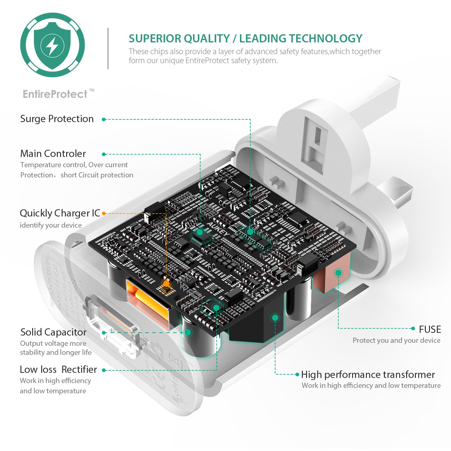 Aukey Quick Charge 20 Wall Charger 18w For Samsung Htc One X Circuit Diagram Electronics