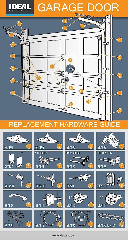 Ideal Security Inc Sk7132 Adjustable Universal Replacement For Sectional Garage Doors Top Roller Bracket Galvanized Garage Door Hardware Amazon Com