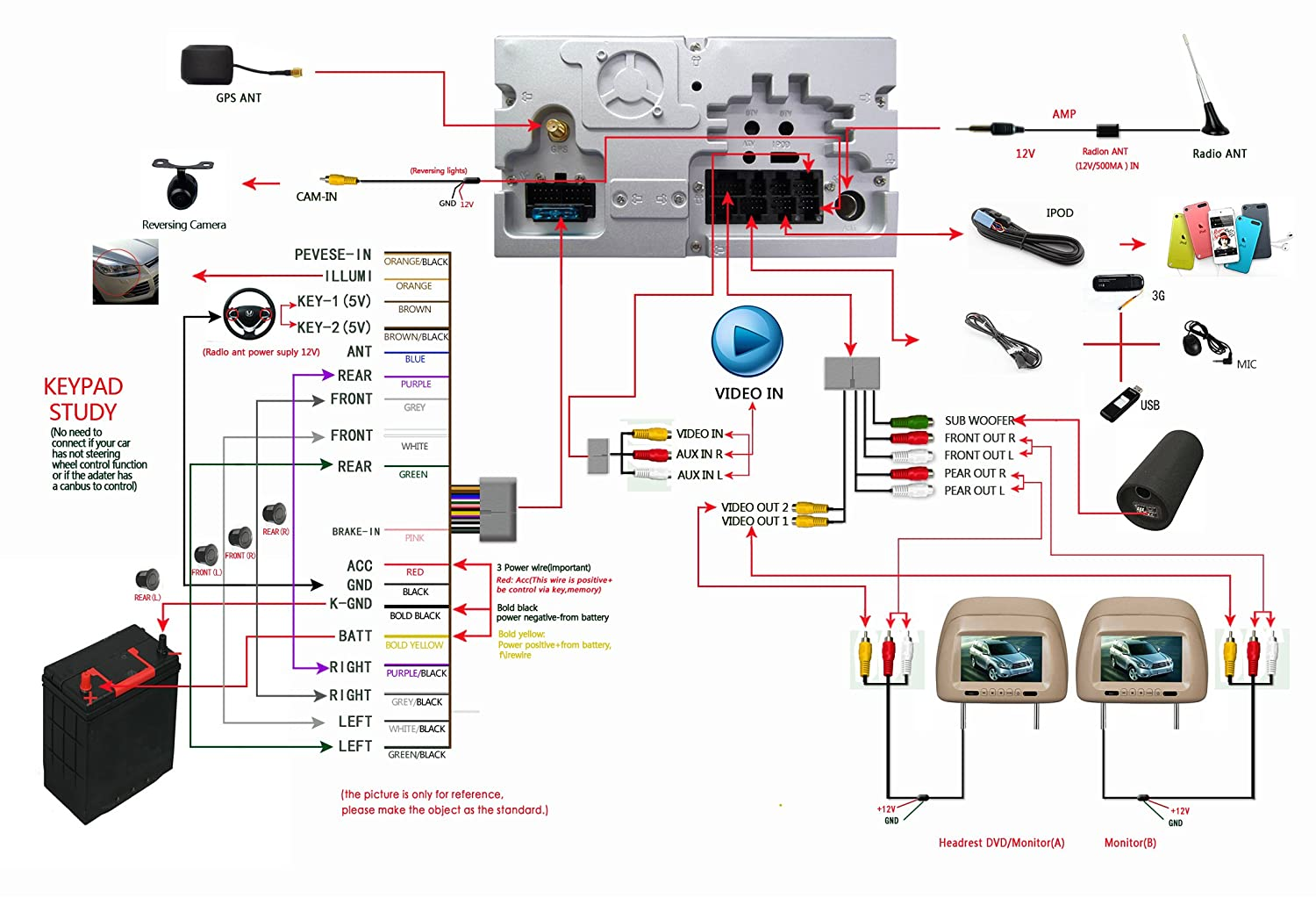 81ubY3hBmAL._SL1500_ amazon com carfond 6 2 inch android 4 4 4 universal in dash panlelo wiring diagram at creativeand.co
