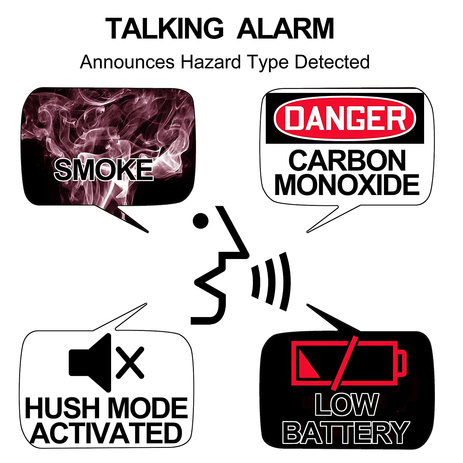 Kidde 21026043 Battery Operatednot Hardwired Combination Smoke Wiring Detectors Diagram Furthermore Hard Carbon Monoxide Alarm With Voice Warning Kn Cosm Ba 1 Pack White