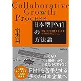 M&A戦略の立案プロセス