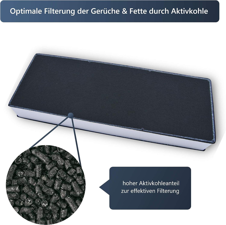 Juego de filtros de carbón activo Premium BAKFS/BAKFS-002/BHU/BIU/BFIU para cocinas Bora Basic – Filtro de repuesto de alta calidad: Amazon.es: Grandes electrodomésticos