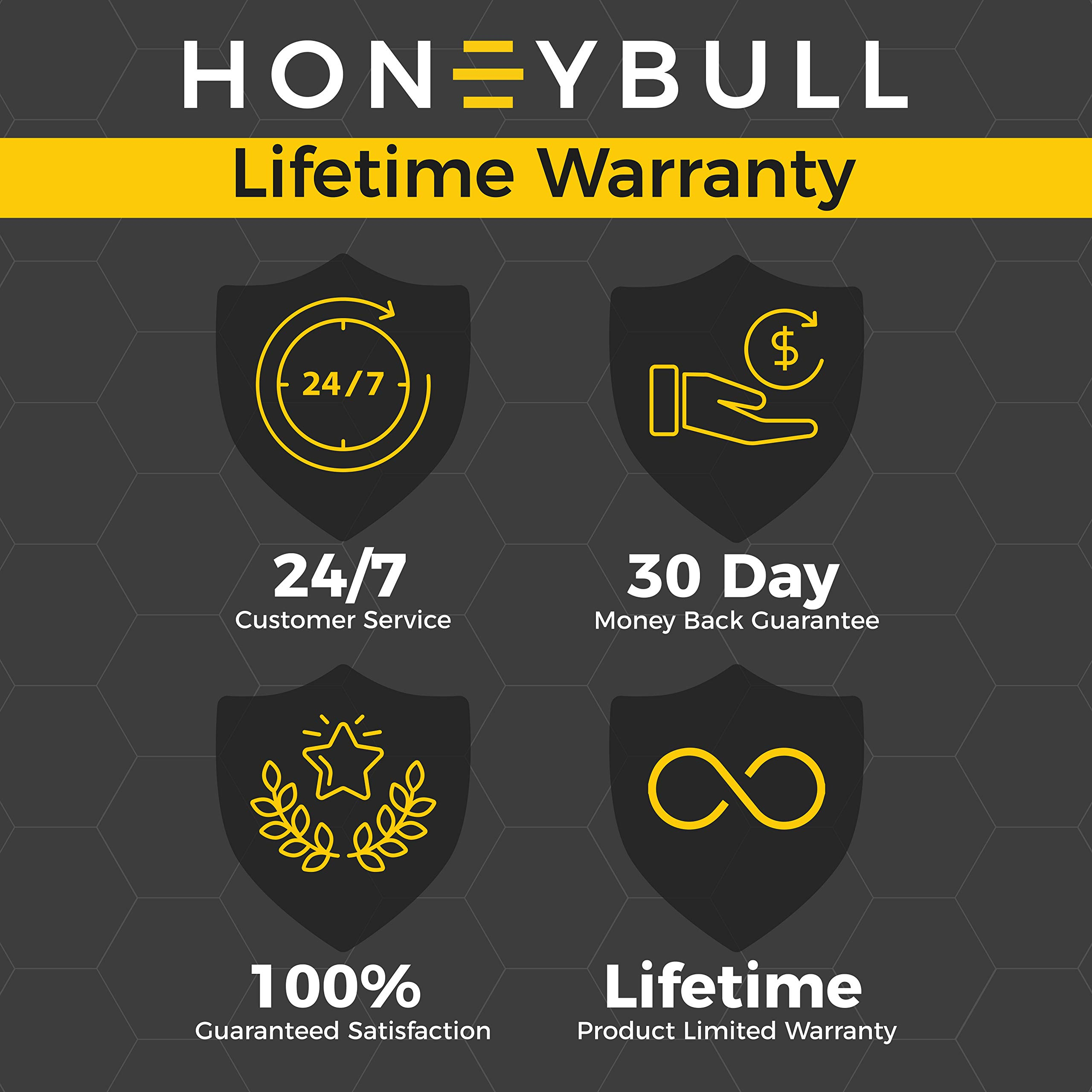 HONEYBULL Knee Pads for Work with Foam Pads - Universal Fit (1 Pair) by HONEYBULL (Image #7)
