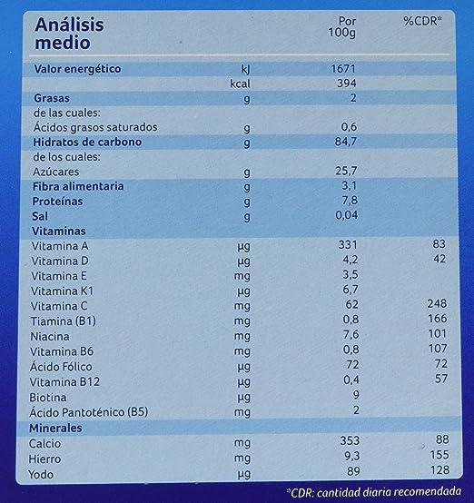 Almirón Papilla de Cereales con Galletas - Paquete de 2 x ...