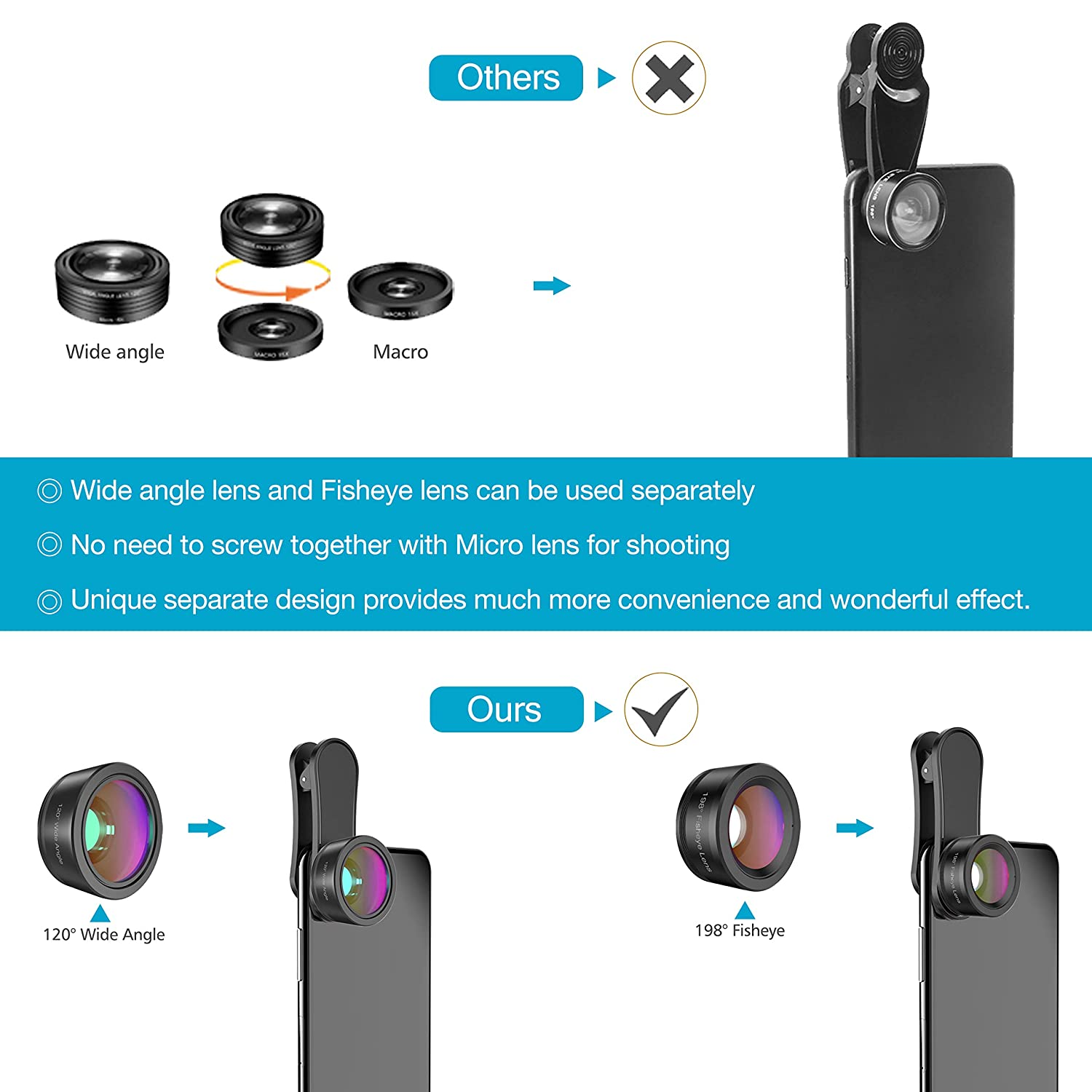Phone Camera Lens,7 in 1 Cell Phone Lens Kit 120/°Wide Angle Lens,Macro Lens,198/°Fisheye Lens,Starburst Lens,2X telephoto,CPL,6 Kaleidoscope,Clip-On Compatible iPhone Samsung and Most Smartphone