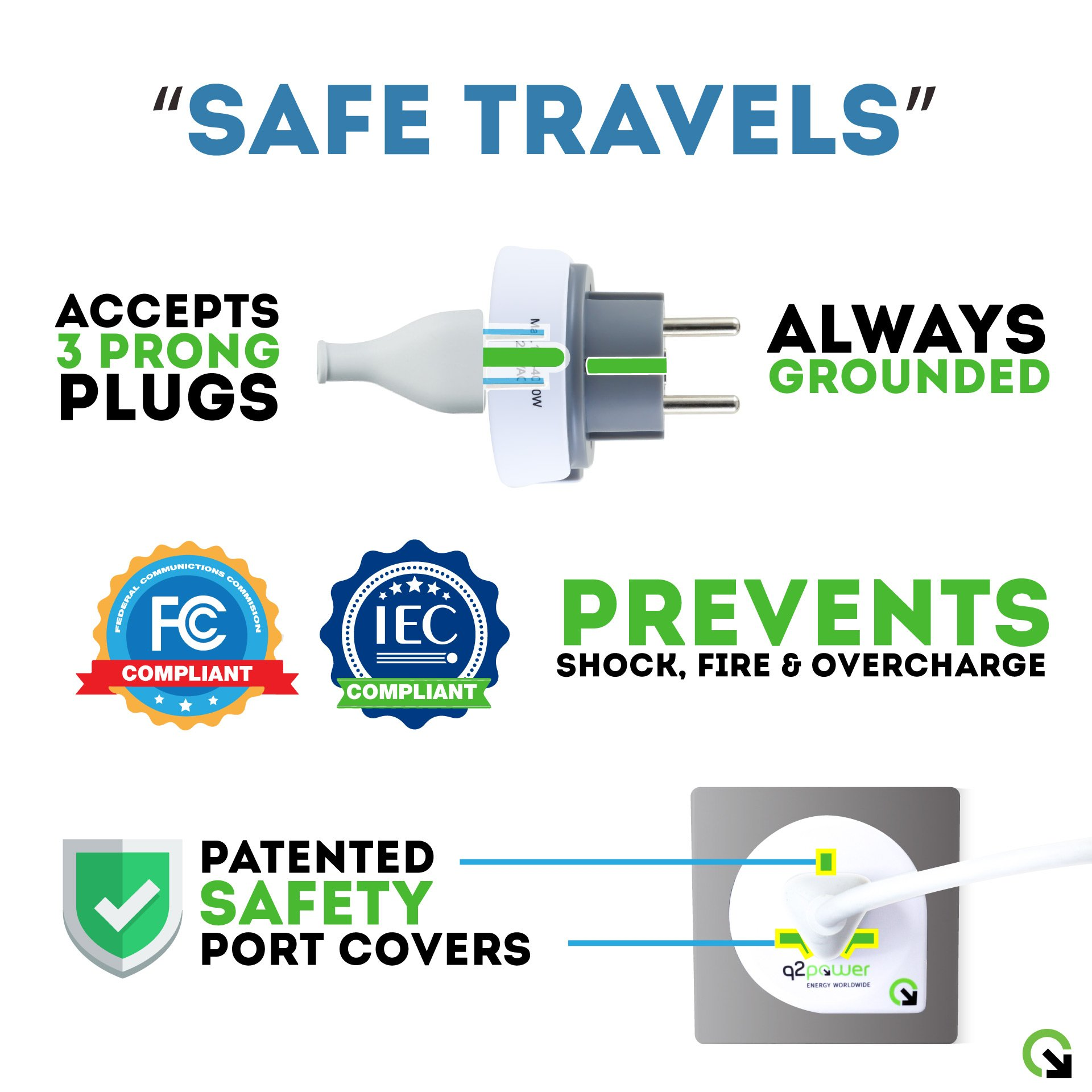 World to Europe Travel Adapter by Q2Power | For Type F Schuko Outlets | Grounded & Safe | Works with Laptops, Computers, Smartphone Chargers, Portable Devices | Perfect for International Trips by q2power (Image #2)