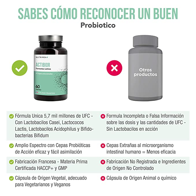 Probióticos 80 Mil millones UFC Multi Cepas Flora Intestinal Actibior Sistema Inmunológico Cepas: Lactococcus Lactis, Lactobacillus Casei, ...
