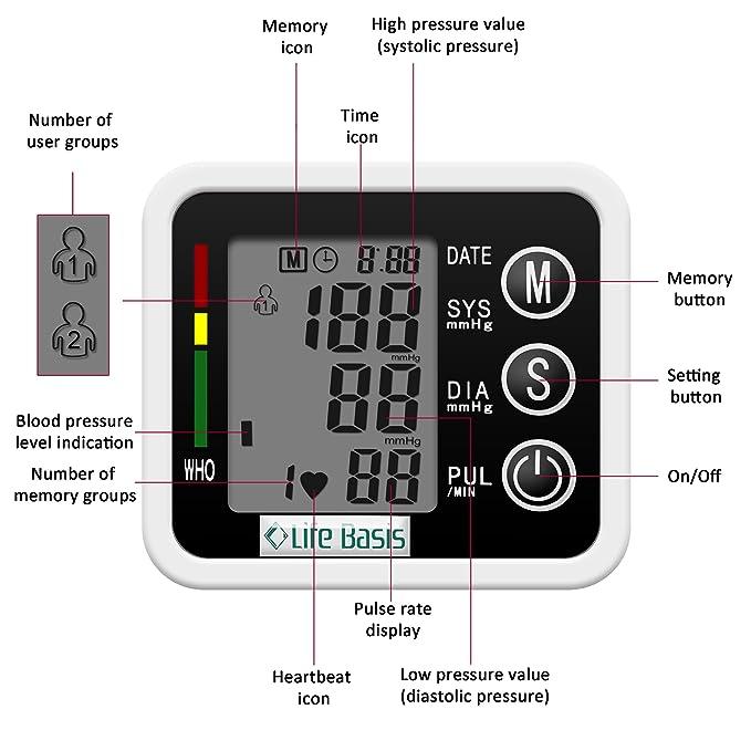 LifeBasis Tensiómetro de muñeca electrónico Monitor de Tensión Básico para Medir Tensión Arterial Ritmo Cardíaco Hipertensión Medidor de Tensión Arterial ...
