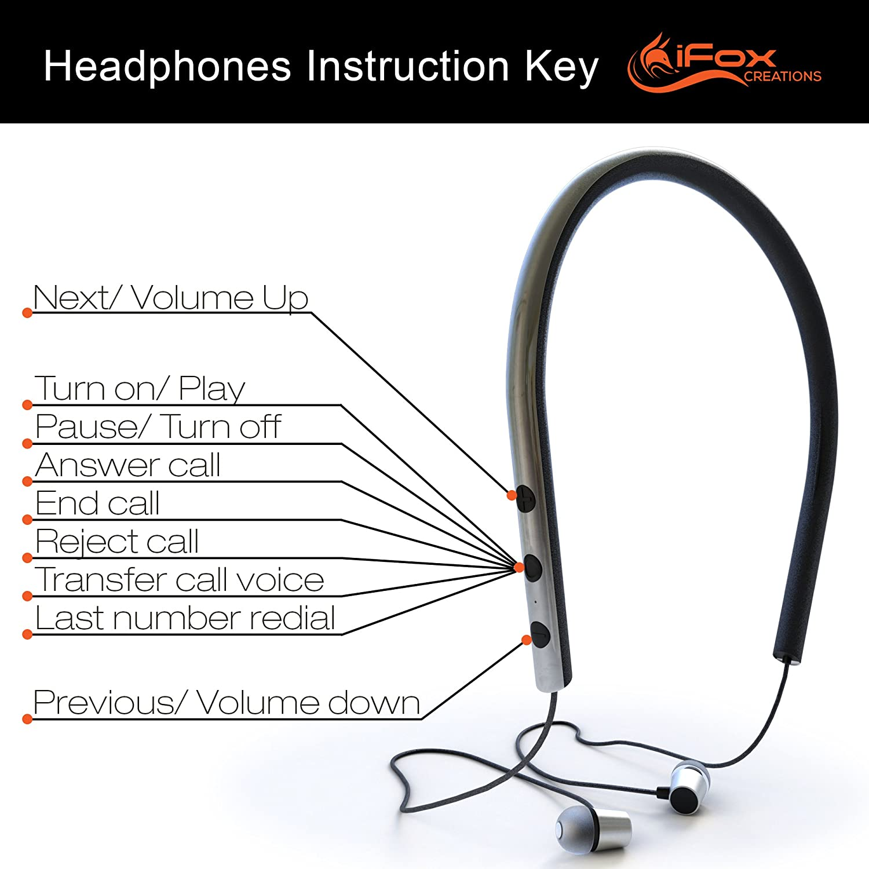 Ifox Ife5 Wireless Bluetooth Neckband Headphones Fleksible Earphone Ipad 3 Earphones With Built In Mic For Iphone Ipod Android Smartphones Tablets Computers
