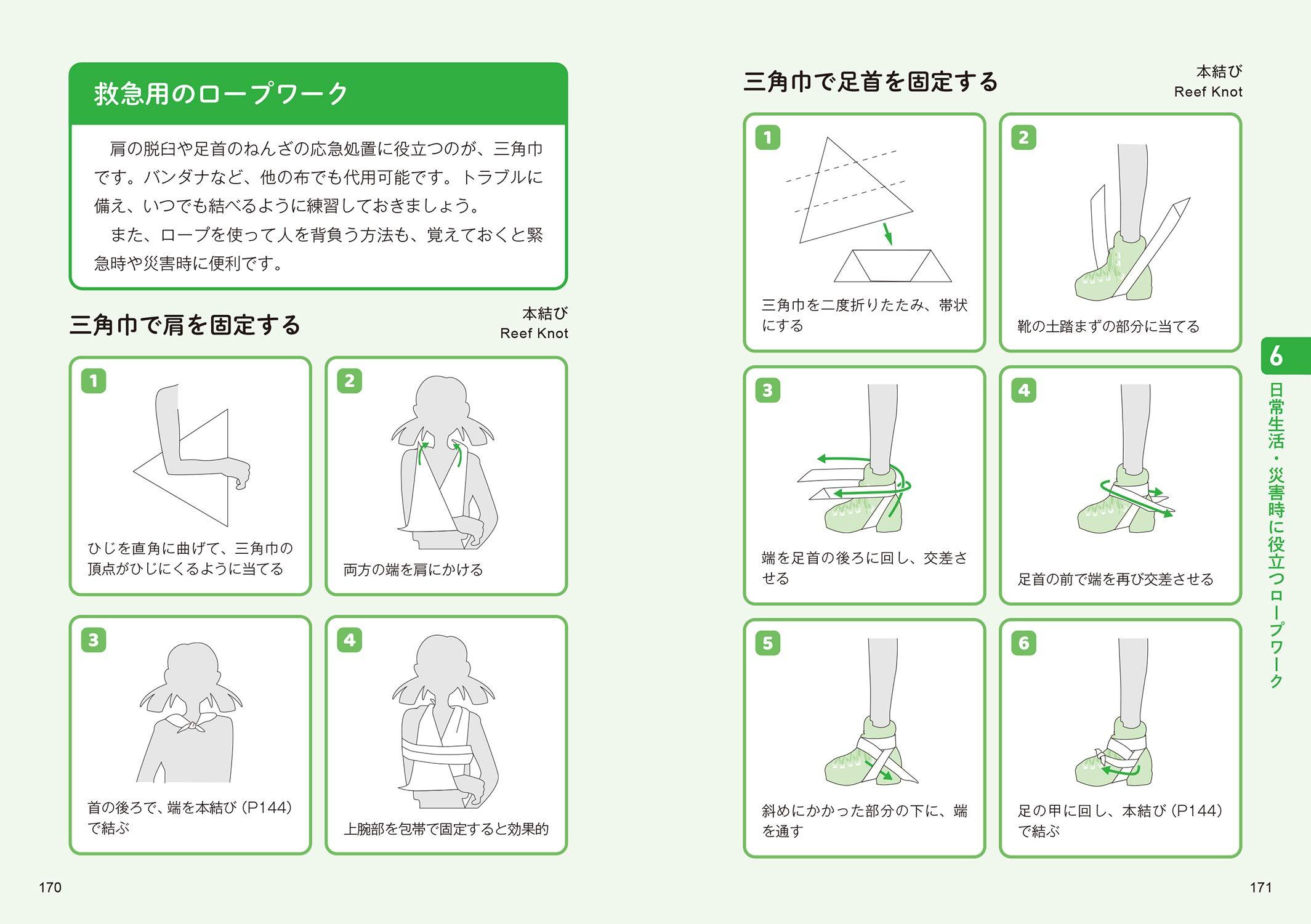 結び方 三角巾