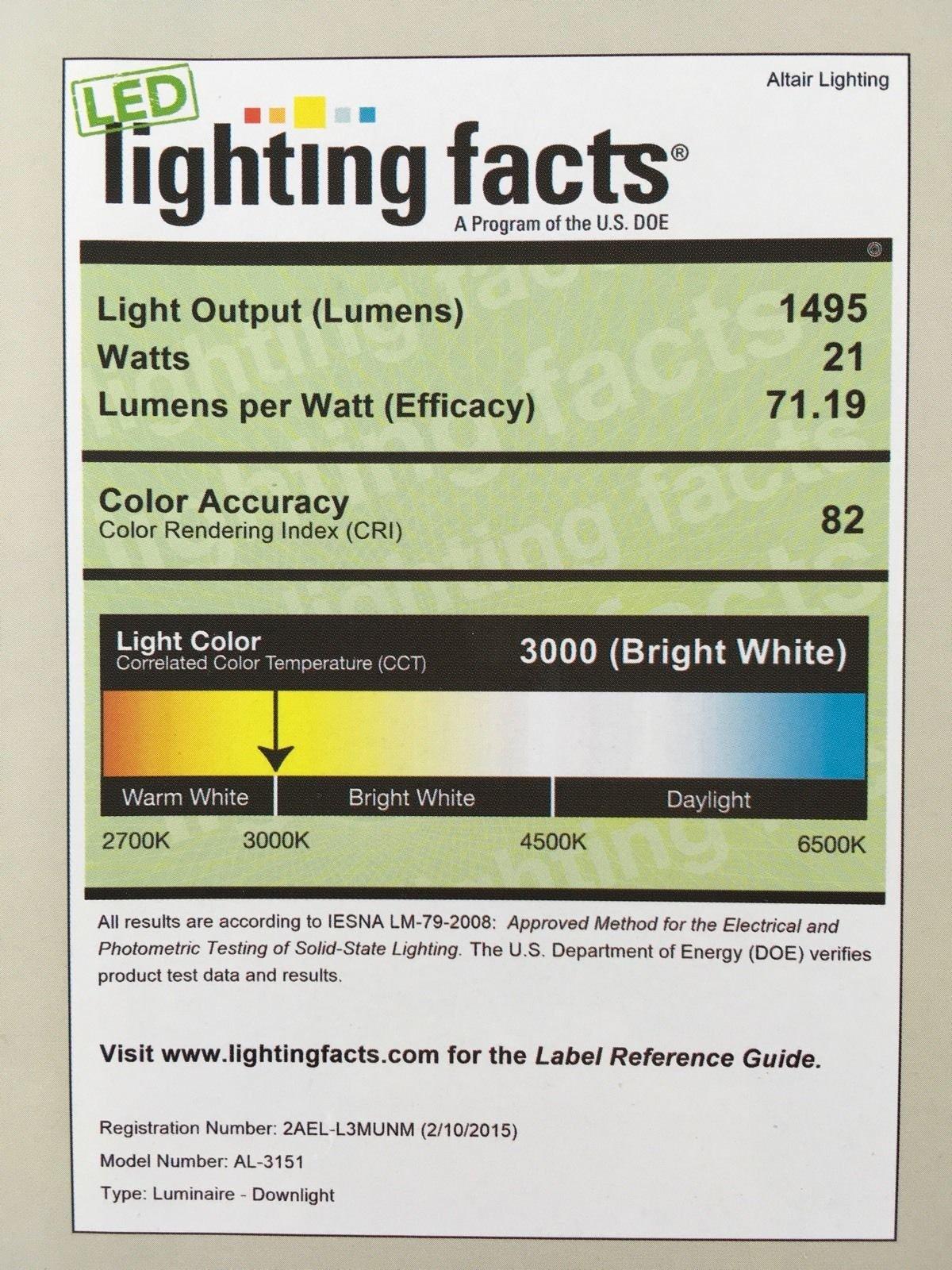 21W Altair Lighting LED 14-Inch Flush mount Decorative Light Fixture 120w