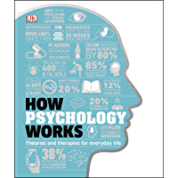How Psychology Works: The Facts Visually Explained