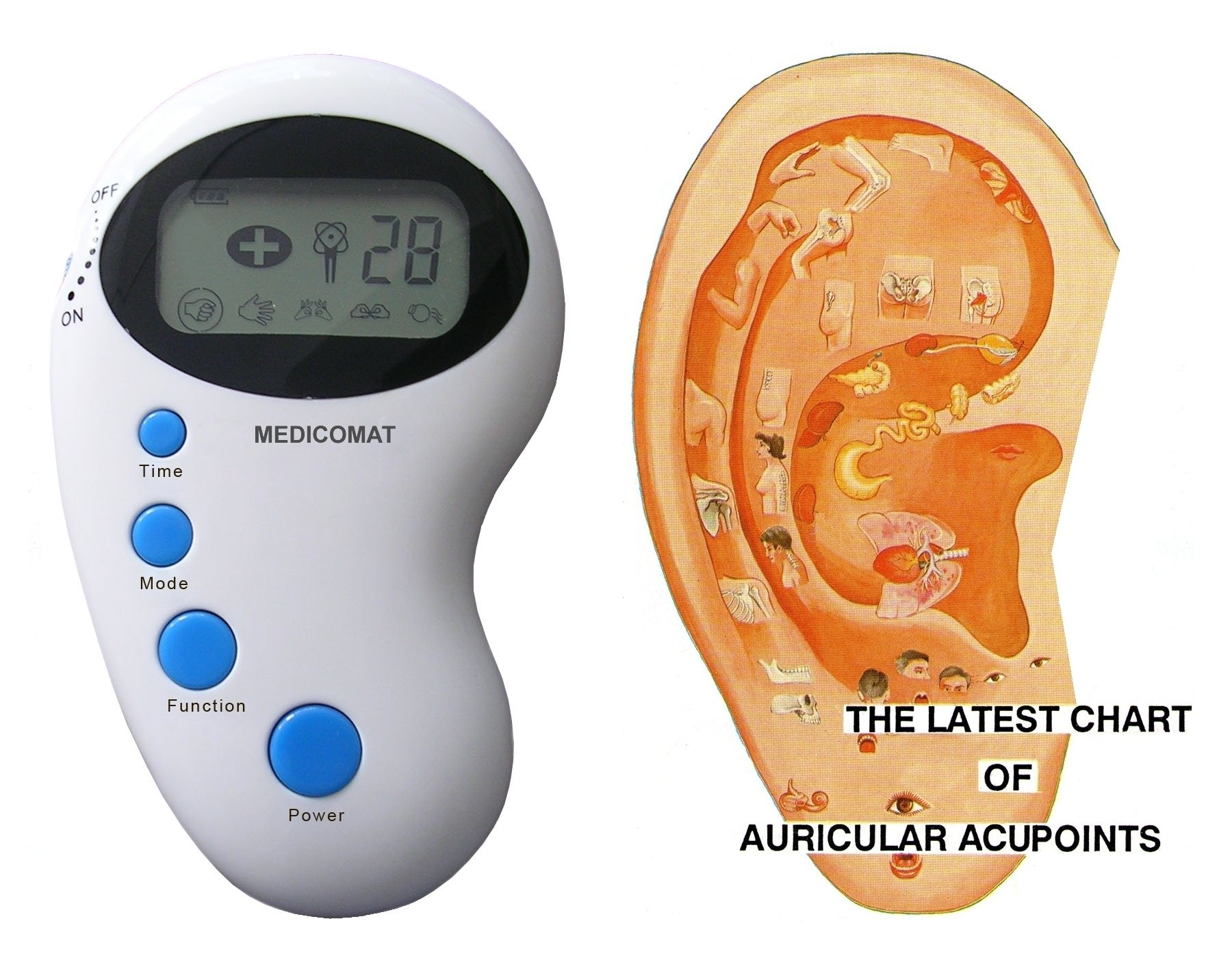Auricular Acupuncture Treatment Medicomat Electronics Fully Automatic Treatment At The Comfort Of Home by Medicomat