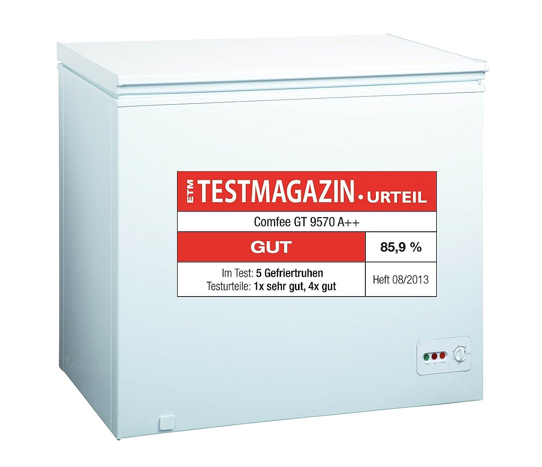 Comfee GT 9570 A++ - Congelador (A + +, 168 kWh, 42 Db, Color ...