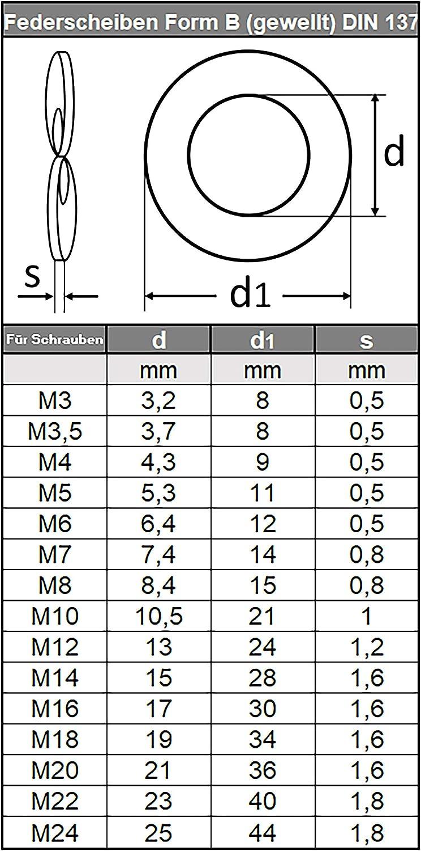 Unterlegscheiben Beilagscheiben Wellscheiben Federscheiben M6 Form B gewellt DIN 137 Edelstahl A2 50 St/ück