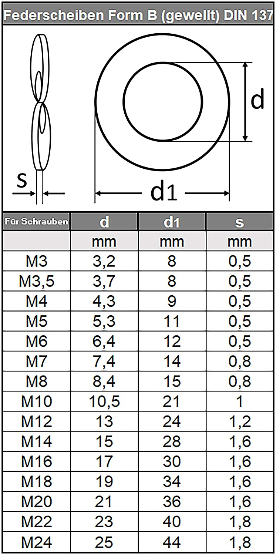 Unterlegscheiben Beilagscheiben Wellscheiben 50 St/ück Federscheiben M4 Form B gewellt DIN 137 Edelstahl A2