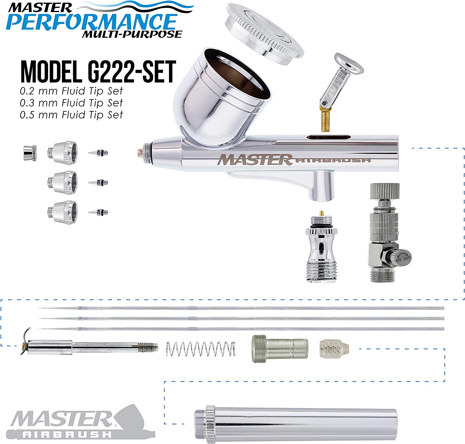Hobby Hose Tattoo Master Airbrush Cool Runner II Dual Fan Air Tank Compressor System Kit with a Pro Set G222 Gravity Airbrush Kit with 3 Tips 0.2 Auto How-to Guide Holder 0.3 /& 0.5 mm Cake