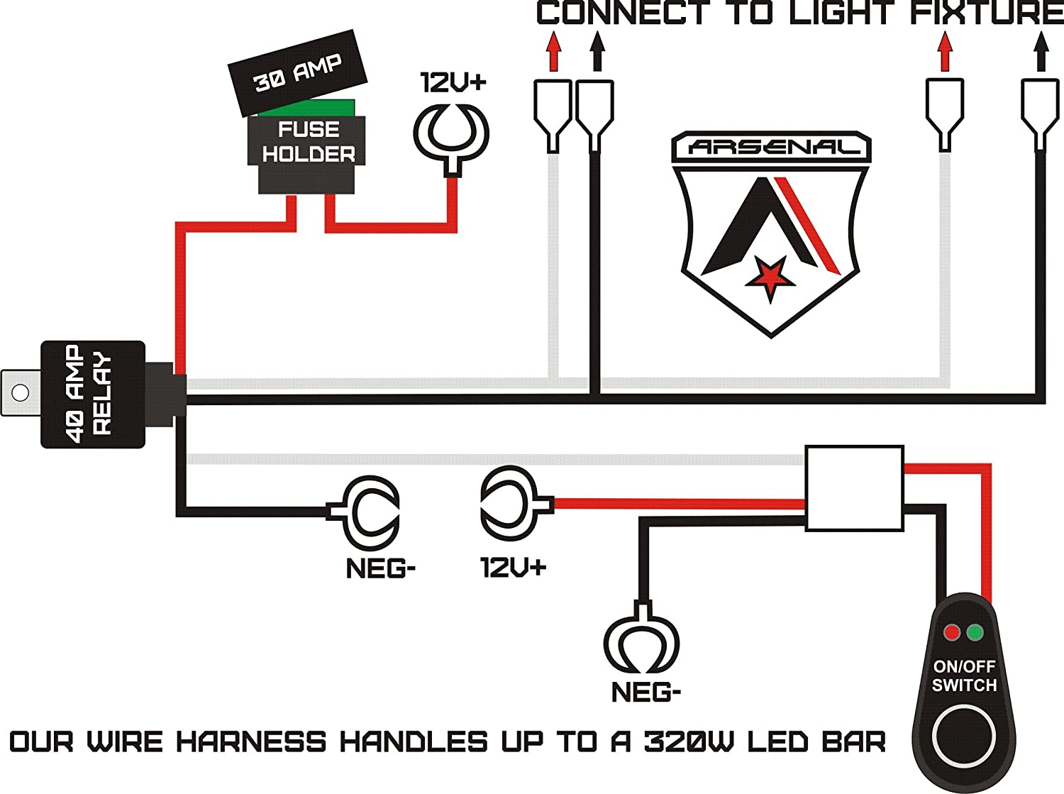 81v6dG%2BH WL._SL1500_ amazon com 1 arsenal offroad led light bar universal wiring light bar wiring harness diagram at suagrazia.org
